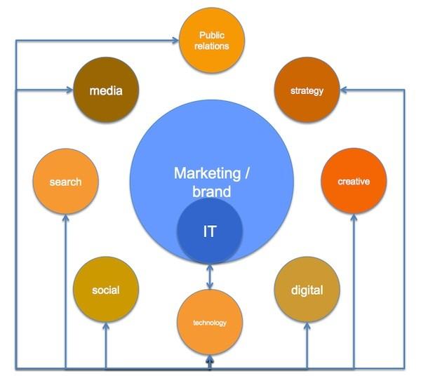 Ex_Tech_Strategy_Implementation_Partner