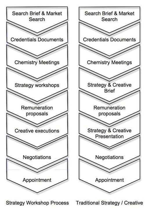 Strategy_Workshop_V_Creative_Pitch