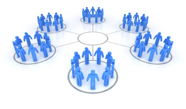 Collaboration in business networks