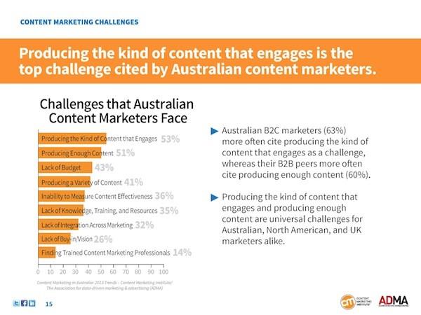 AUS_Research_2013_CMI_Challenges