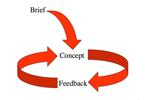 Briefing_Cycle