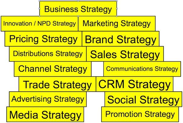 Strategy_Wall.jpg