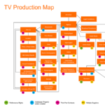Production Map