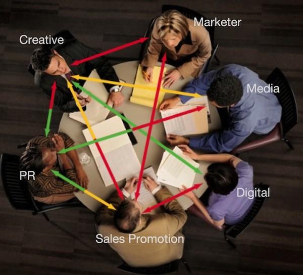 Evalu8ing_Agency_Teams