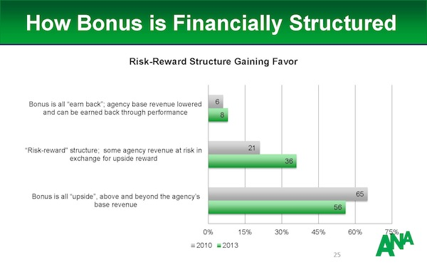 Bonus_Financial_Structure