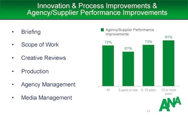 Innovation_Success_Term