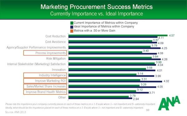 Success_Metrics_Current