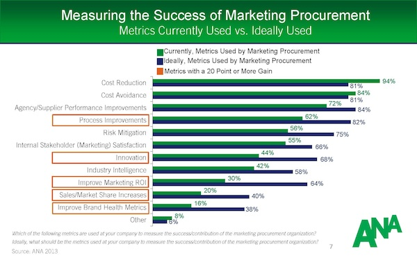 Success_Metrics_Used