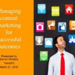 Managing marketing content