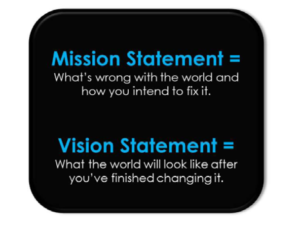 https://www.trinityp3.com/wp-content/uploads/2014/11/Mission_Statement_001.png