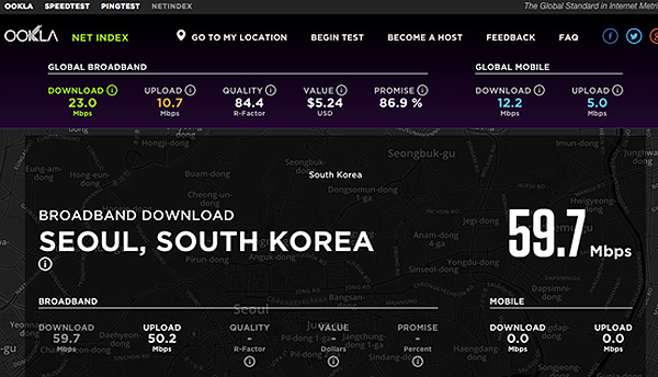 Fastest broadband download - Seoul-South Kroea