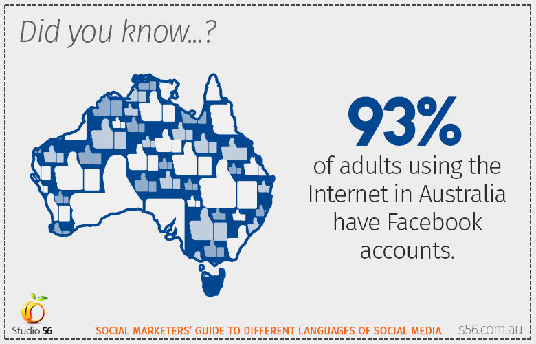 Fascinating stat about Facebook usage in Australia!