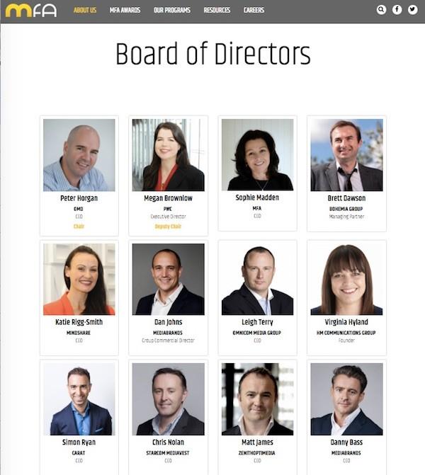MFA_Board