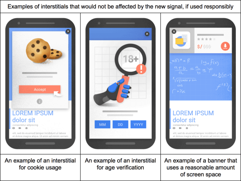 Accepted mobile interstitials