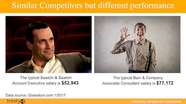 Plan B for ad agencies