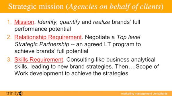 Ad industry plan b