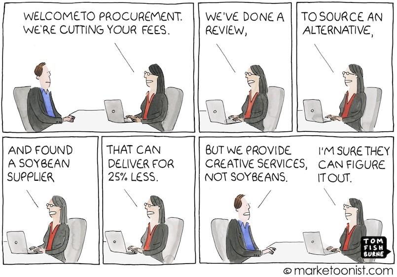 Marketing procurement