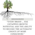 Brand_Growth