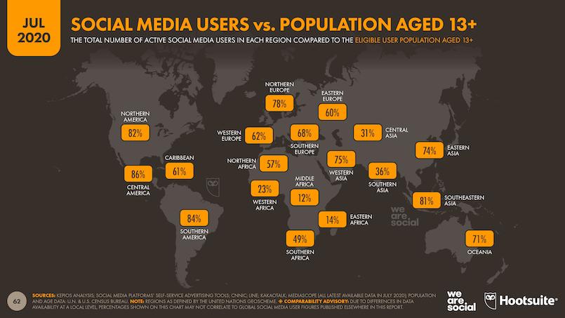 Social media use stats